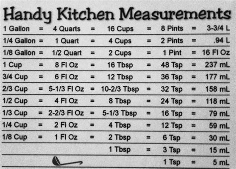 cooking measurement conversion chart david broadway md