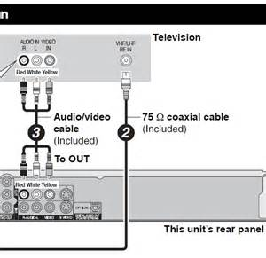 tivo connection diagram tivo free engine image for user manual