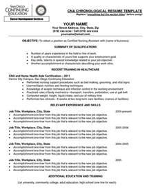 Resume Objective Restaurant Exles 100 Nursing Resume Objective Statement Exles Restaurant Resume Objectives