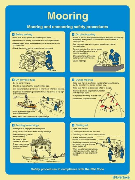 boat safety procedures s6206 safety awareness and training procedures