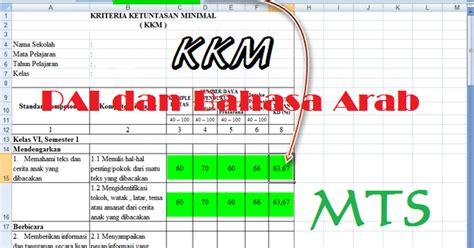 format video mts adalah kkm fiqih mts kelas 7 8 9 kurikulum 2013 dan ktsp format