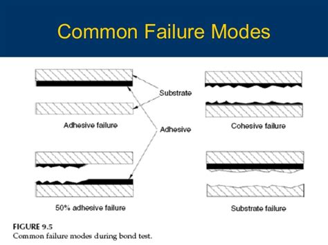 diode bridge failure modes diode bridge failure modes 28 images led failure modes and methods for analysis led