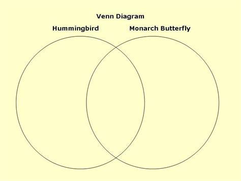 draw a venn diagram journey monarch butterfly 2004