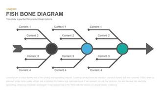 fishbone diagram template doc 585345 fishbone diagram template fishbone diagram