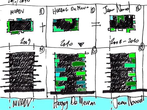 Design My Floor Plan Jean Nouvel Someone Has Built It Before Page 2