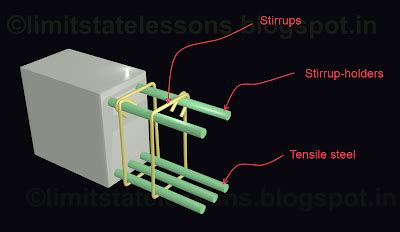 8 legged stirrups in beam reinforced concrete design chapter 13 cont 5 vertical stirrups for shear reinforcement