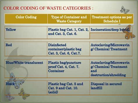 autoclaving the iv fluid bags waste minimization
