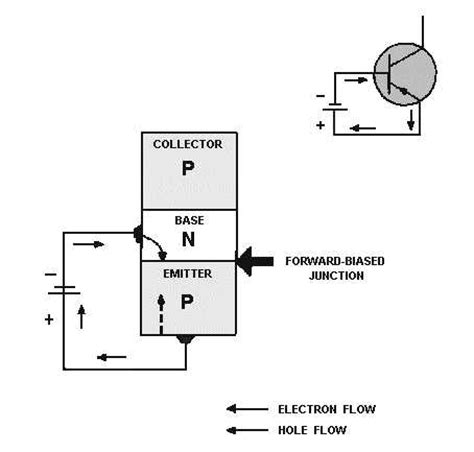 transistor gate voltage pnp transistor gate voltage 28 images circuit troubleshooting a transistor turns on without