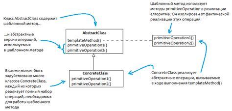 js template pattern заметки javascript template method pattern