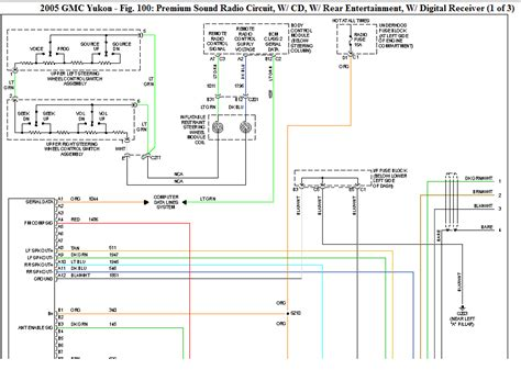 wiring diagram   yukon wiring diagram networks