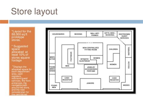 department store floor plan kohl s remodel strategy