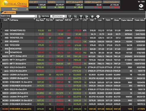 mobile trading software stock trading software mobile trading apps motilal oswal