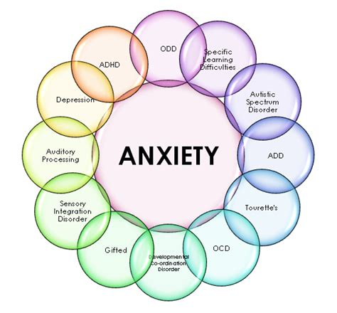 how to a service for anxiety anxiety disorder lanc uk