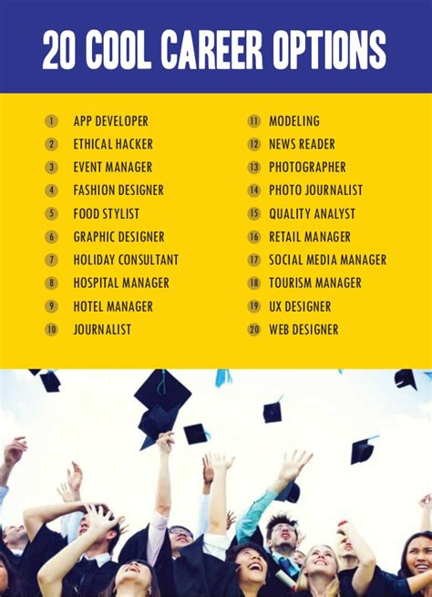 20 Cool Career Options