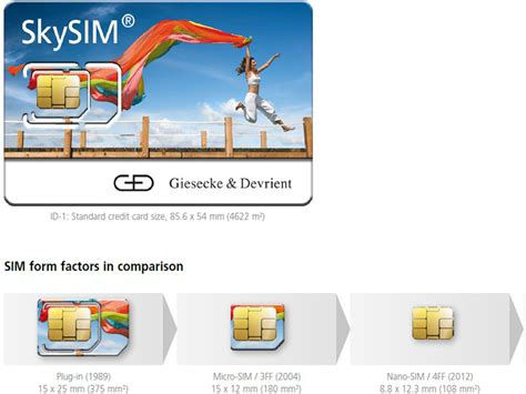 how to cut sim to micro sim without template can i exchange an iphone 4 with an iphone 5 without
