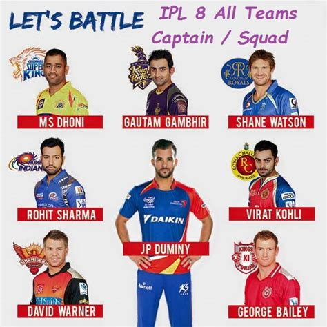 ipl all team player list ipl 8 2015 all team squad players captain name details