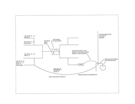 grounded b phase wiring diagram free wiring