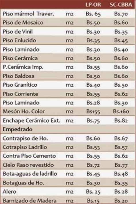 tabla de costo de mano obra de instalacion eletrica costos en construcci 243 n construcciones en bolivia