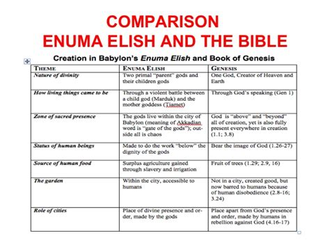 enuma elish and genesis biblical archaeology session 2