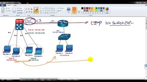 Multilayer Switch inter vlan routing using multi layer switch part 2