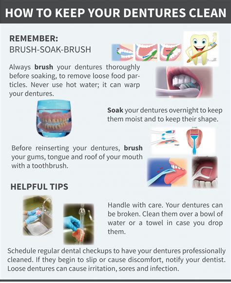 how to keep your dentures clean visual ly