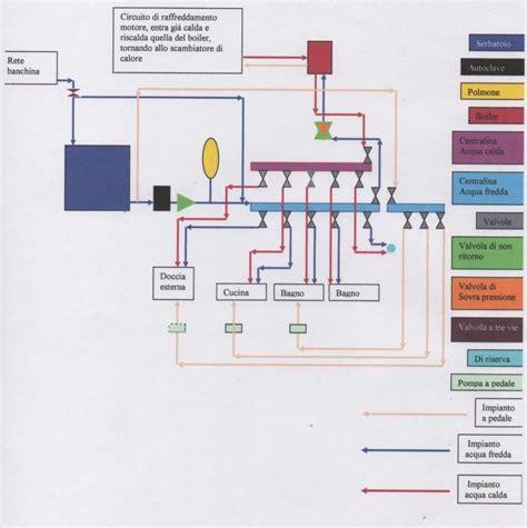 schema impianto idrico appartamento idraulica termoidraulica e di piu