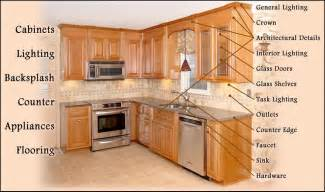 Kitchen Cabinets Cost Per Linear Foot Kitchen Kitchen Cabinets Estimate Olympus Digital Fernwebdesign