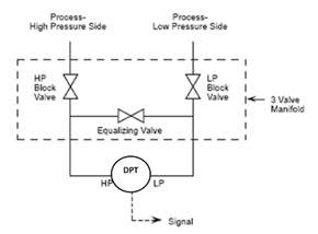 electrical schematic symbols pressure switches electrical free engine image for user manual