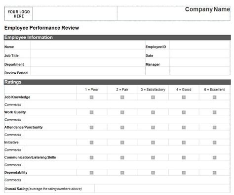 employee performance evaluation template free employee performance review template cyberuse