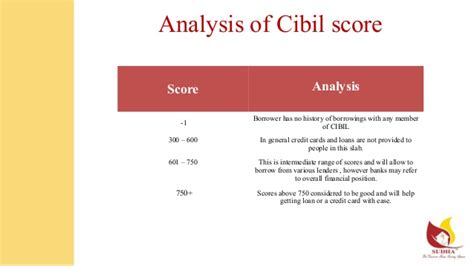 cibil report sle cibil report sle 28 images taps 3 sle report 28 images