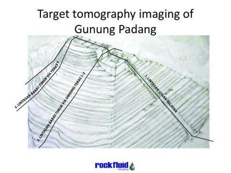 Metode Aborsi Padang Gunung Padang Harunjaya33