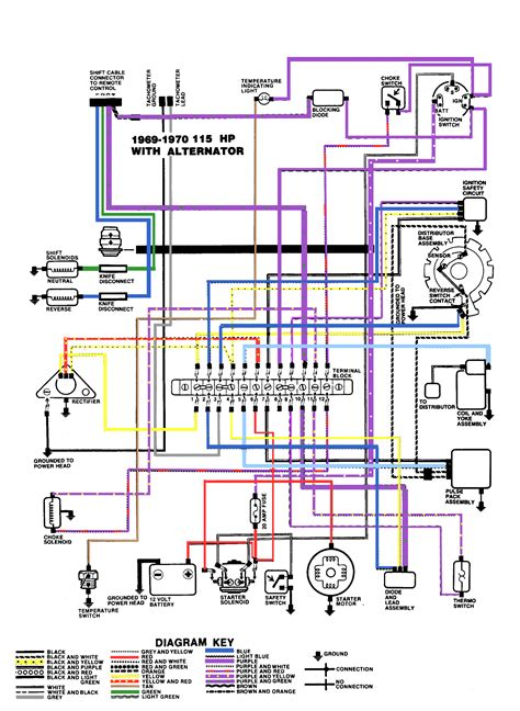 mercury 115 hp outboard wiring diagram 1969 1970 115hp on