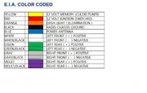 elektronik devreler pioneer oto teypi power kablo renk kodları