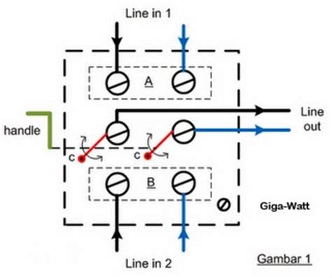 Saklar Otomatis Genset cara pasang saklar genset manual kang miftah