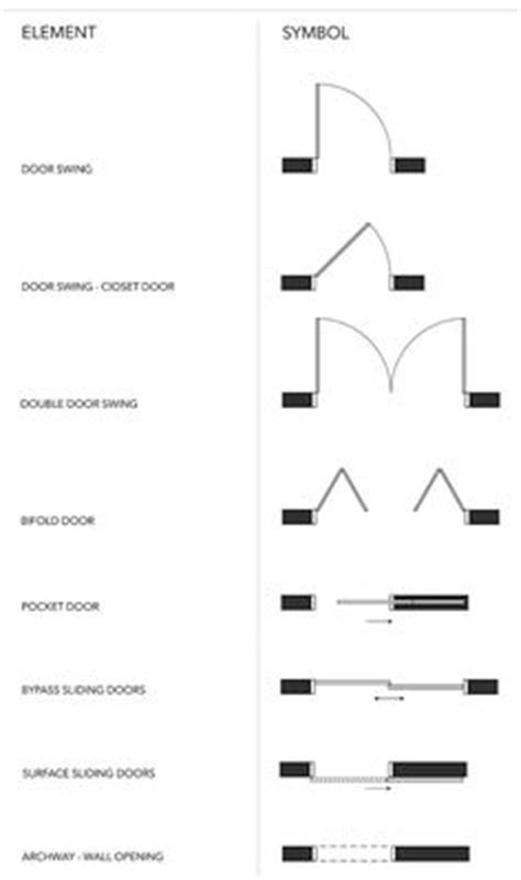 sliding door symbol in floor plan how to draw sliding door in floor plan google search