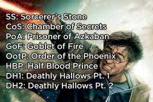 How well do you know the harry potter movies