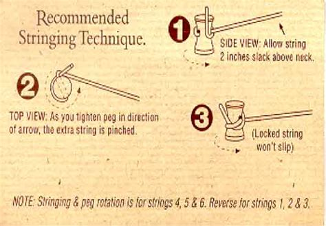 String Techniques - how to string an acoustic guitar the tim method of