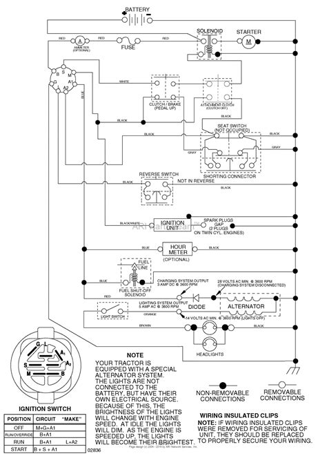 scag electrical schematic scag get free image about