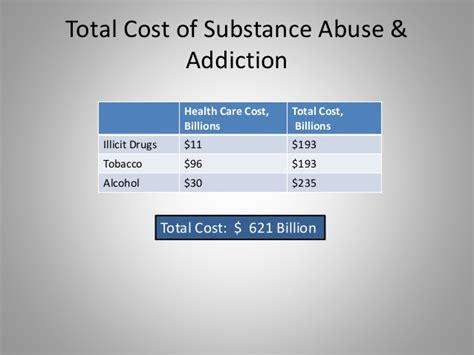 Cost Of Detox Programs by Treatment Programs Harps Program Helping At Risk