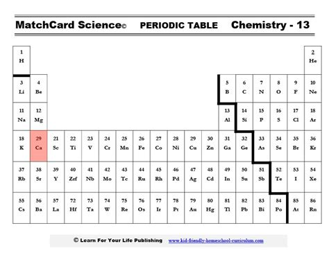 Ca Periodic Table by Minerals Worksheet