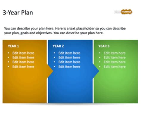it strategic plan template 3 year free planning powerpoint templates free ppt powerpoint