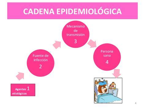 cadena epidemiologica lepra riesgo biologico