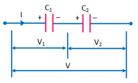 a capacitor c is connected in series with a resistor or across a battery and an open switch capacitors in series and parallel combinations electronics post