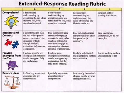 Reading Essay Rubric by 78 Best Images About Rubrics On Self Assessment Student And Science Notebook Rubric