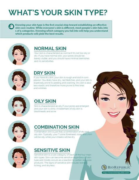 What Skin Type Do You by The And Easy Way To Determine Your Skin Type