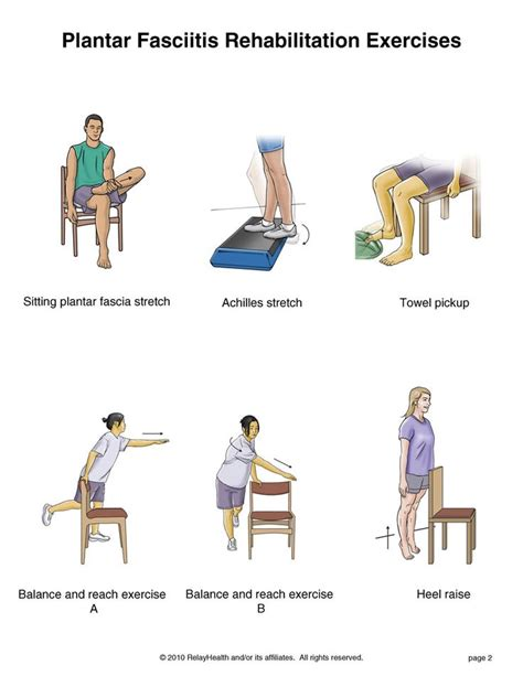 67 best physio images on pinterest occupational therapy