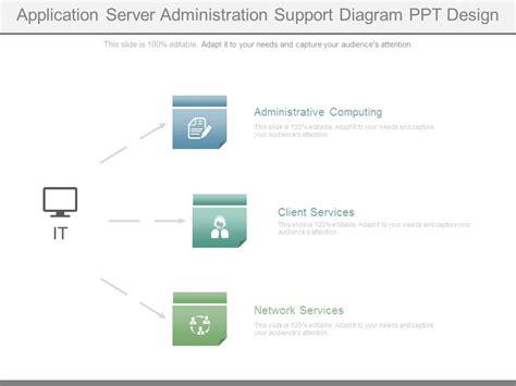 design application server application server administration support diagram ppt