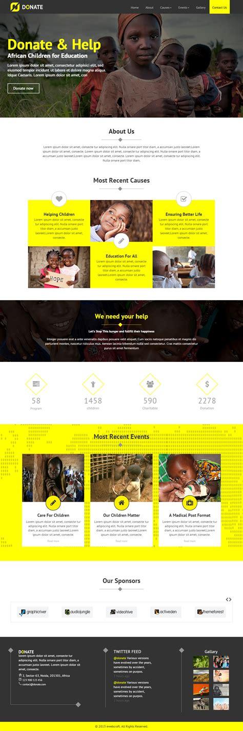 Best Responsive Crowdfunding Website Templates 2016 Responsive Miracle Donation Website Template