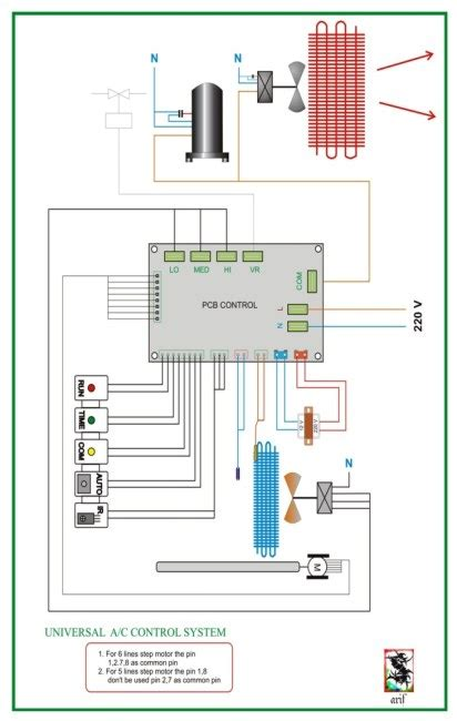 daikin indoor unit wiring diagram commercial wiring diagrams elsavadorla