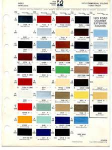ford colors auto paint codes 1978 79 bronco color codes